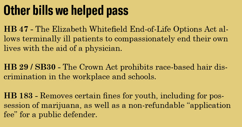 other bills we helped pass. HB 47 - The Elizabeth Whitefield End-of-Life Options Act allows terminally ill patients to compassionately end their own lives with the aid of a physician.  HB 29 / SB30 - The Crown Act prohibits race-based hair discrimination